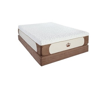 Mattresses for Backpain