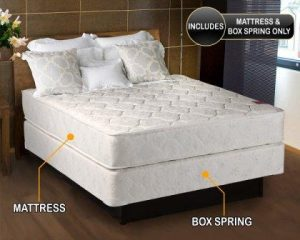 Legacy Medium Firm Full Size (54x75x7) Mattress and Box Spring Set - Fully assembled, Orthopedic, Good back support, Sleep System