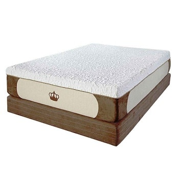 Top 15 Best Mattresses Under 1000 In 2019 Complete Guide