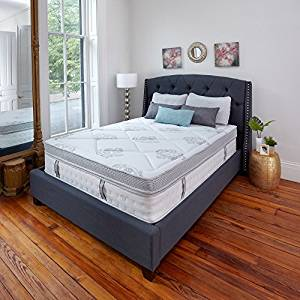 Classic Brands Gramercy Euro-Top Cool Gel Memory Foam