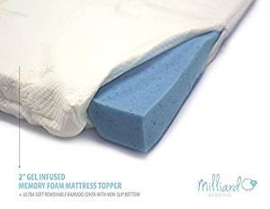 Milliard Gel Memory Foam Mattress Topper