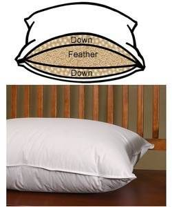 Continental Bedding Sandwich-K.1 Pillow Double Down Surround