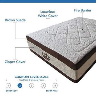 Best Dynasty Mattresses In 2019