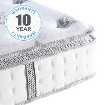 The Best Classic Brands Mattresses In 2019