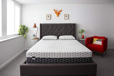 Best Mattresses For Couples 2019
