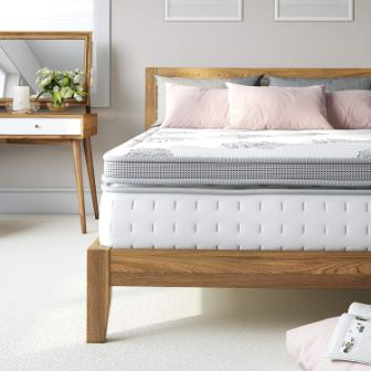 Classic Brands Gramercy Hybrid Mattress Review