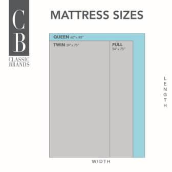 Classic Brands Engage Memory Foam Mattress Review