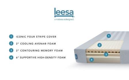 Leesa 10 Inch Memory Foam Mattress Review