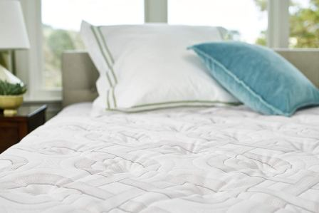 Sealy Response Premium Mattress Review