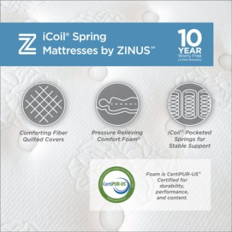 Zinus Sleep Master iCoil 13 Inch Spring Mattress - Complete Review
