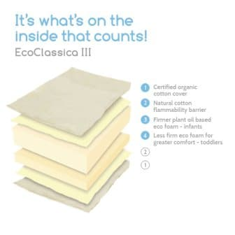 Colgate Eco Classica III Crib Mattress - Complete Review