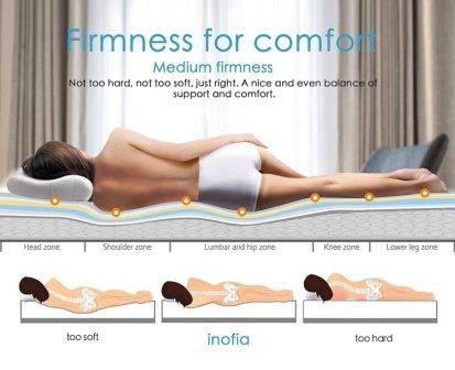 Inofia Sleeping Hybrid Innerspring Mattress Review
