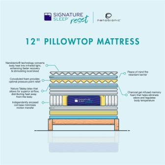 Signature Sleep Reset 12-Inch Hybrid Mattress Review