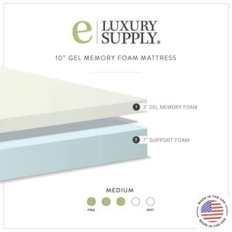 eLuxurySupply 10 Inch Memory Foam Mattress - Complete Review