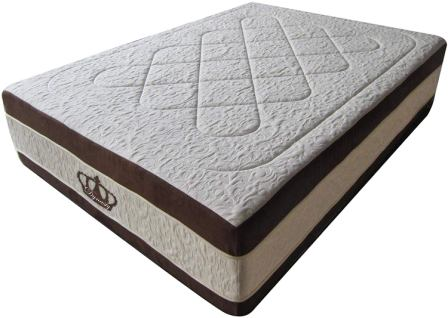 Dynasty Grand AtlantisBreeze Mattress Review