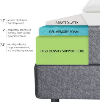 GhostBed Mattress Review in 2019
