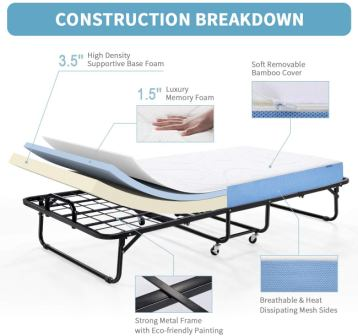 Inofia Foldable Rollaway Bed Review