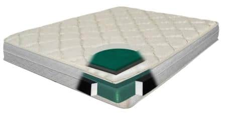 RV (Recreational Vehicle) Mattresses