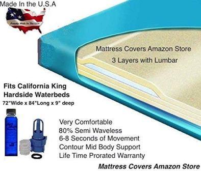 S. Waterbed mattress- Cal-king_3000l