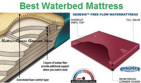 Top 10 Best Waterbed Mattress in 2019