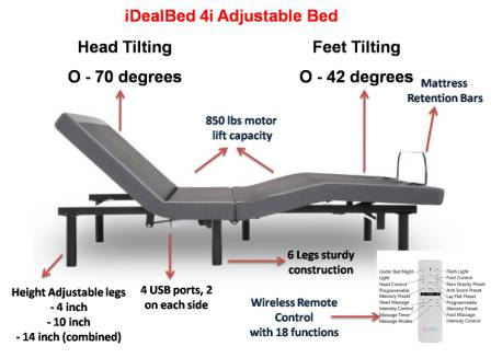 iDealBed 4i Bed Base Review