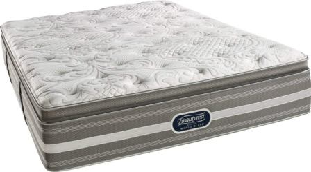 Simmons BeautyRest Super Pillow Top Mattress