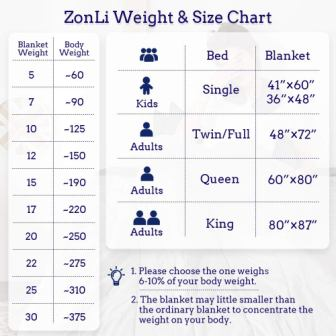ZonLi Cooling Weighted Blanket Review