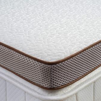 BedStory Gel Memory Foam Mattress Topper