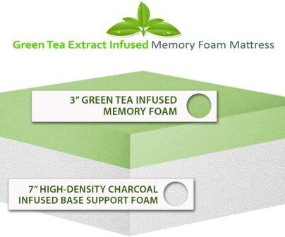 AC Pacific 10-Inch Green Tea Infused Memory Foam Mattress