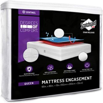 Degrees of Comfort Zippered Bed Bug Mattress Protector