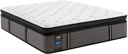 Sealy Response 16-Inch Euro Pillow Top Mattress