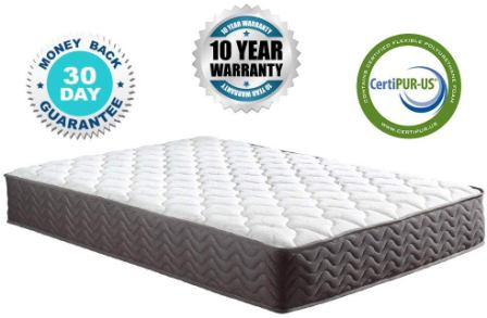Swiss Ortho Sleep 12-Inch Pocket Spring Contour Mattress