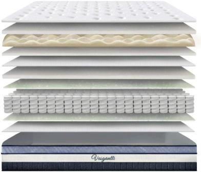 Vesgantti Hybrid Mattress Review