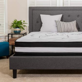 Top 15 Best Innerspring Mattresses