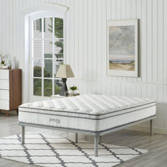 Top 15 Best Innerspring Mattresses in 2020