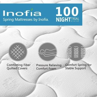 Top 15 Inofia Mattresses Reviews in 2020