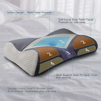 Top 15 Best Pillows for Shoulder Pain in 2020