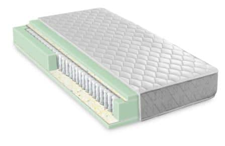 Upholstery in Spring Mattresses
