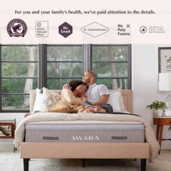 Top 15 Best Latex Hybrid Mattresses in 2020
