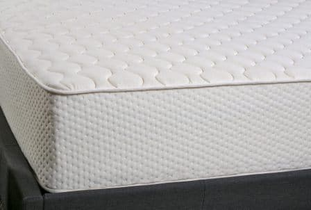 Latex for Less Mattress - Detailed Review & Verdict for 2020