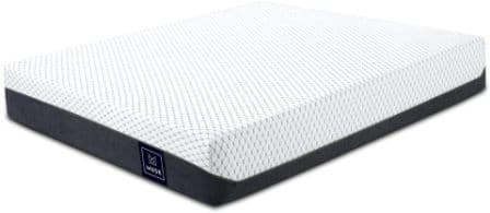 Muse Memory Foam Mattress - Complete Review & Verdict 2020