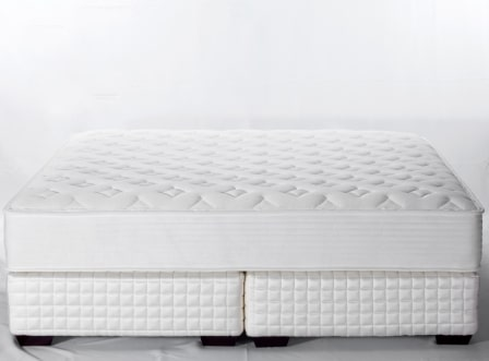How Much Does a Mattress Cost? Complete Guide 2020